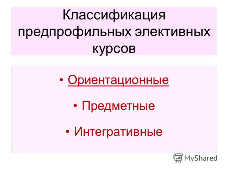 Классификация предпрофильных элективных курсов Ориентационные Предметные Интегративные