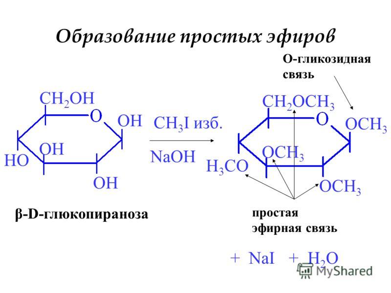 Образование простых эфиров OH HO CH 2 OH β-D-глюкопираноза CH 3 I изб. NaOH OCH 3 OСH 3 H 3 СO CH 2 OСH 3 +H2OH2O+NaI O-гликозидная связь простая эфирная связь