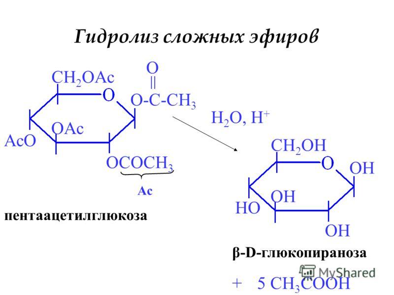 Гидролиз сложных эфиров O-C-CH 3 OCOCH 3 OAc AcO CH 2 OAc O Ac H 2 O, H + OH HO CH 2 OH +5 CH 3 COOH пентаацетилглюкоза β-D-глюкопираноза