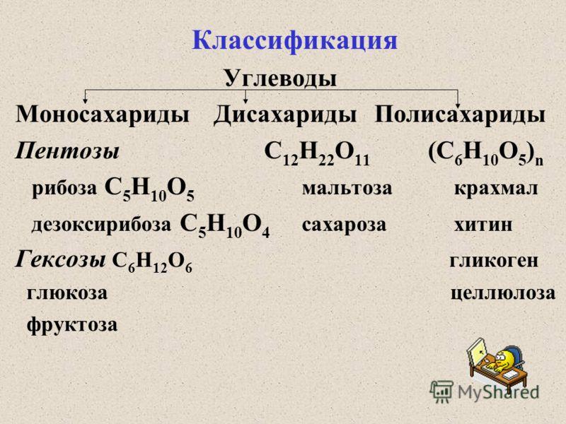 Классификация Углеводы Моносахариды Дисахариды Полисахариды Пентозы С 12 Н 22 О 11 (С 6 Н 10 О 5 ) n рибоза С 5 Н 10 О 5 мальтоза крахмал дезоксирибоза С 5 Н 10 О 4 сахароза хитин Гексозы С 6 Н 12 О 6 гликоген глюкоза целлюлоза фруктоза