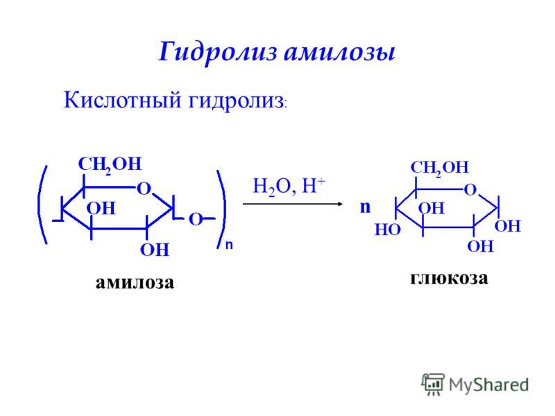 Гидролиз амилозы Кислотный гидролиз : H 2 O, H + амилоза глюкоза n