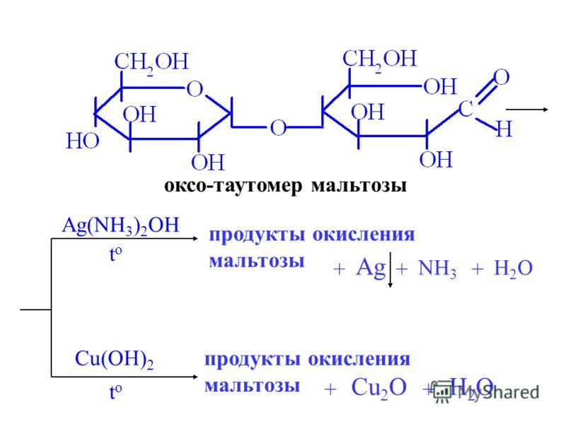 оксо-таутомер мальтозы Ag(NH 3 ) 2 OH продукты окисления мальтозы Ag + NH 3 + H2OH2O toto + Cu(OH) 2 toto продукты окисления мальтозы + Cu 2 O + H2OH2O