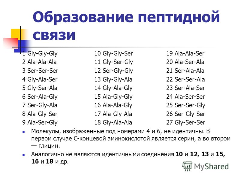 Образование пептидной связи 1 Gly-Gly-Gly 10 Gly-Gly-Ser19 Ala-Ala-Ser 2 Аlа-Аlа-Аlа11 Gly-Ser-Gly20 Ala-Ser-Ala 3 Ser-Ser-Ser12 Ser-Gly-Gly21 Ser-Ala-Ala 4 Gly-Ala-Ser13 Gly-Gly-Ala22 Ser-Ser-Ala 5 Gly-Ser-Ala14 Gly-Ala-Gly23 Ser-Ala-Ser 6 Ser-Ala-G