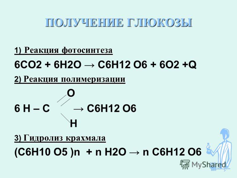 ПОЛУЧЕНИЕ ГЛЮКОЗЫ Реакция фотосинтеза 1) Реакция фотосинтеза 6СО2 + 6H2O С6Н12 О6 + 6О2 +Q Реакция полимеризации 2) Реакция полимеризации О 6 Н – С С6Н12 О6 Н Гидролиз крахмала 3) Гидролиз крахмала (С6Н10 О5 )n + n H2O n С6Н12 О6