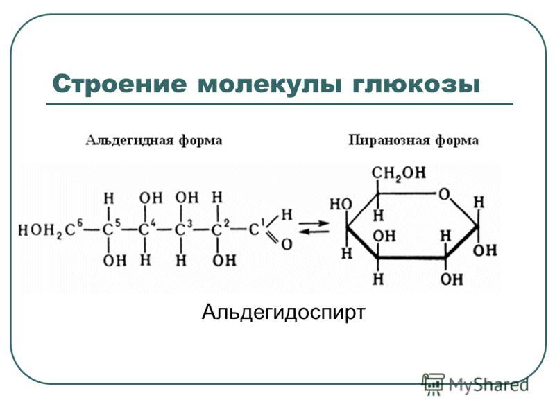 Cтроение молекулы глюкозы Альдегидоспирт