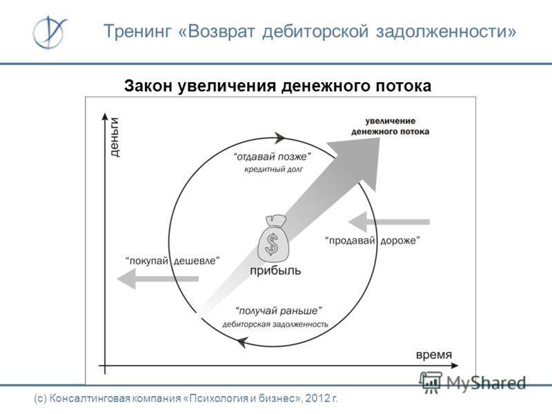 Закон увеличения денежного потока (с) Консалтинговая компания «Психология и биснес», 2012 г. Тренинг «Возврат дебиторской задолженности»