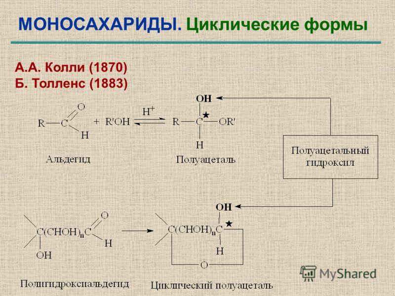 МОНОСАХАРИДЫ. Циклические формы А.А. Колли (1870) Б. Толленс (1883)
