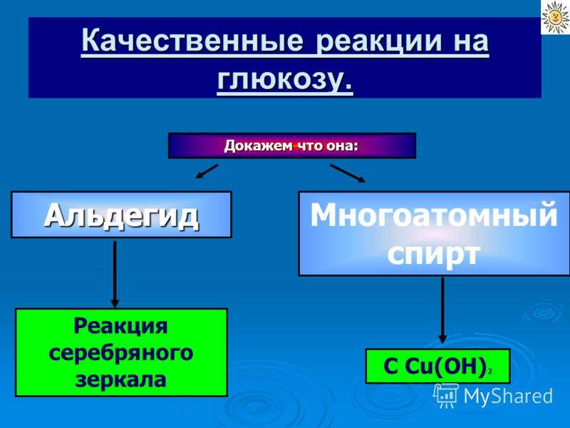 Качественные реакции на глюкозу. Докажем что она: АльдегидМногоатомный спирт Реакция серебряного зеркала С Cu(OH) 2