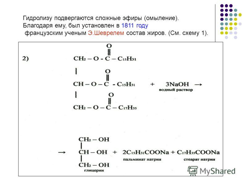 Гидролизу подвергаются сложные эфиры (омыление). Благодаря ему, был установлен в 1811 году французским ученым Э.Шеврелем состав жиров. (См. схему 1).