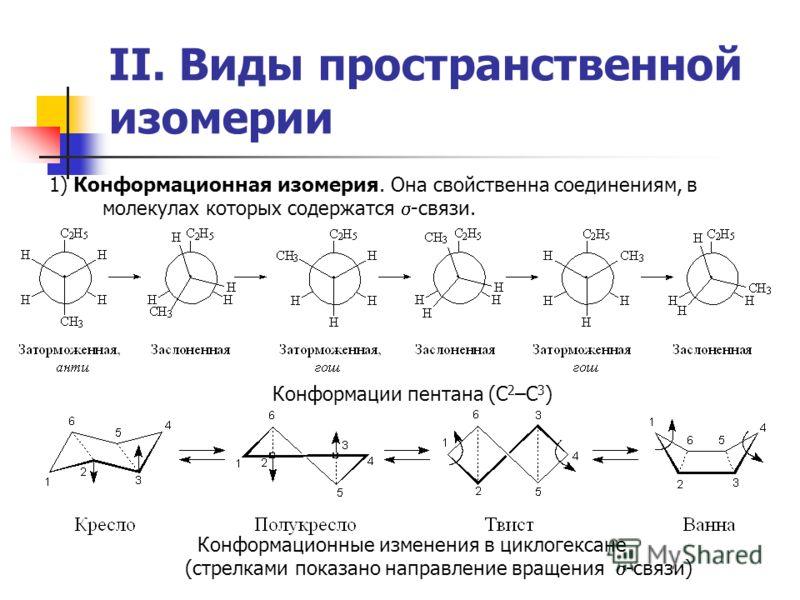 II. Виды пространственной изомерии 1) Конформационная изомерия. Она свойственна соединениям, в молекулах которых содержатся -связи. Конформации пентана (С 2 –С 3 ) Конформационные изменения в циклогексане (стрелками показано направление вращения -свя