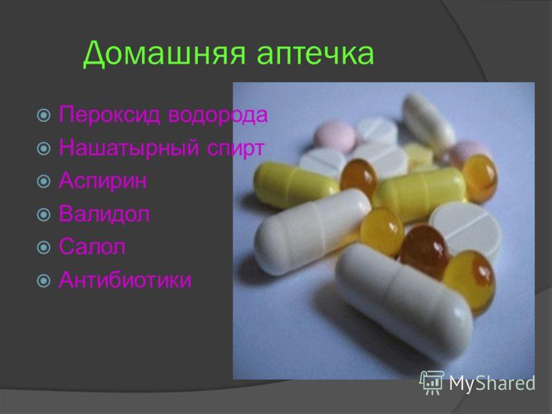 Домашняя аптечка Пероксид водорода Нашатырный спирт Аспирин Валидол Салол Антибиотики