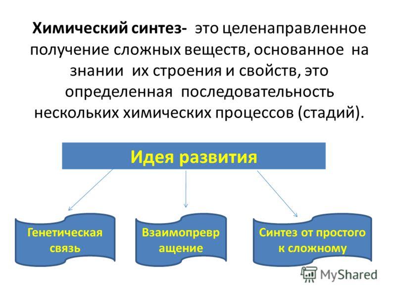 Химический синтез- это целенаправленное получение сложных веществ, основанное на знании их строения и свойств, это определенная последовательность нескольких химических процессов (стадий). Идея развития Генетическая связь Взаимопревр ащение Синтез от
