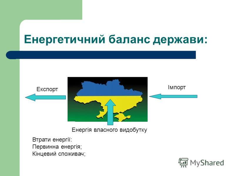 Енергетичний баланс держави: Енергія власного видобутку Імпорт Експорт Втрати енергії: Первинна енергія; Кінцевий споживач;