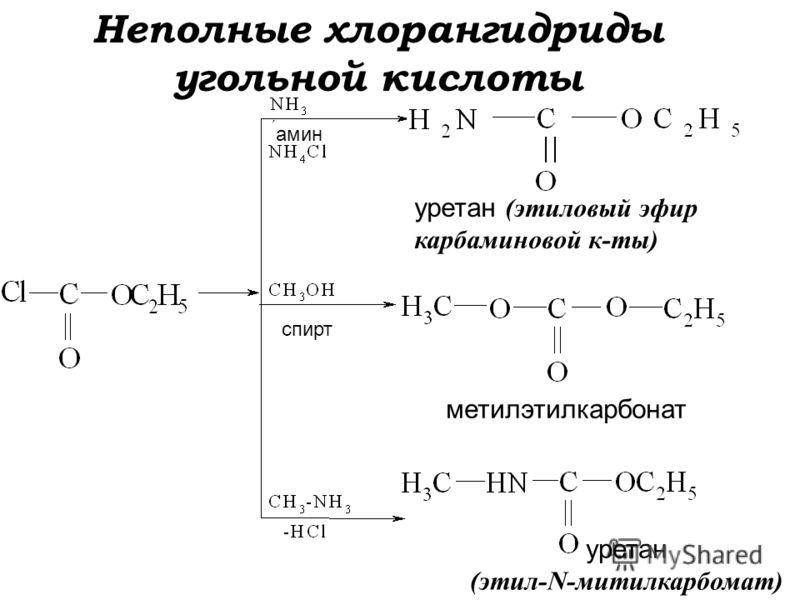 Неполные хлорангидриды угольной кислоты уретан (этиловый эфир карбаминовой к-ты) метилэтилкарбонат уретан (этил-N-митилкарбомат) амин спирт
