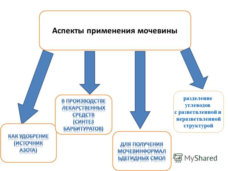 Аспекты применения мочевины разделениеуглеводов с разветвленной и неразветвленнойструктурой