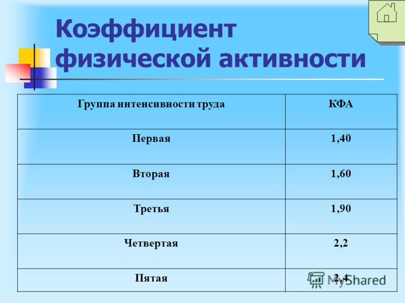 Коэффициент физической активности Группа интенсивности трудаКФА Первая1,40 Вторая1,60 Третья1,90 Четвертая2,2 Пятая2,4