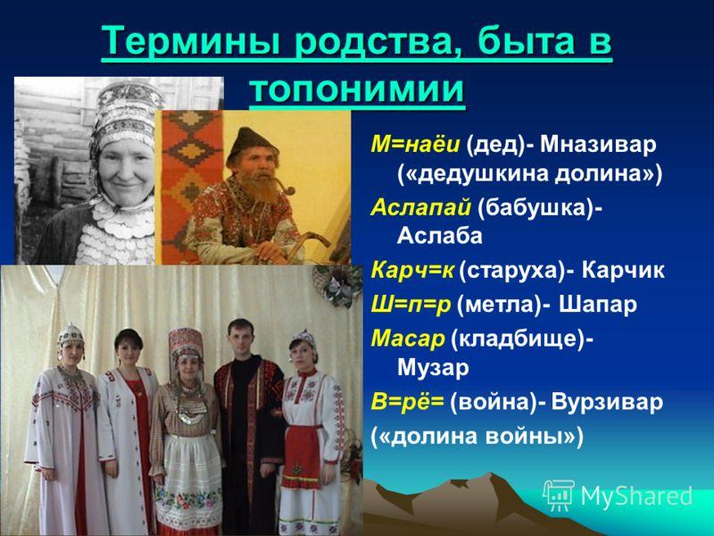 Термины родства, быта в топонимии М=наёи (дед)- Мназивар («дедушкина долина») Аслапай (бабушка)- Аслаба Карч=к (старуха)- Карчик Ш=п=р (метла)- Шапар Масар (кладбище)- Музар В=рё= (война)- Вурзивар («долина войны»)