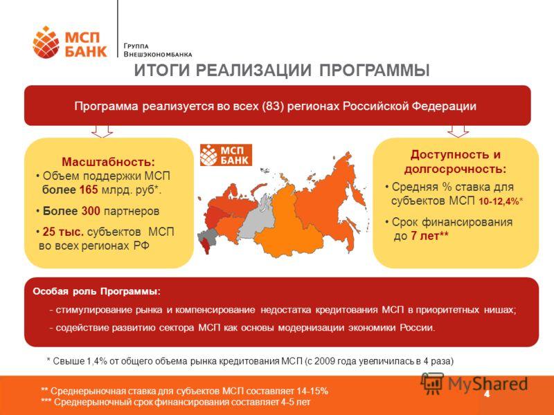 Программа финансовой поддержки малого и среднего предпринимательства ОАО «МСП Банк» 44 Реализует Программу финансовой поддержки малого и среднего предпринимательства в России с 2004 года ** Среднерыночная ставка для субъектов МСП составляет 14-15% **