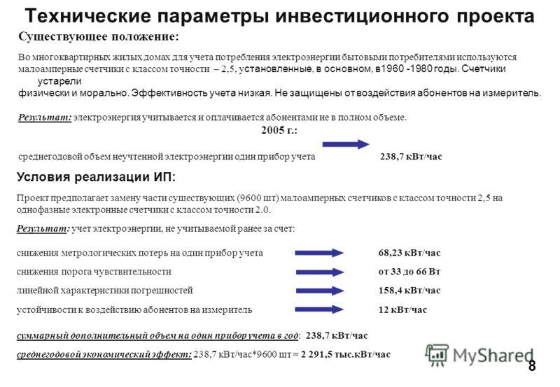 Технические параметры инвестиционного проекта 8 Существующее положение: Во многоквартирных жилых домах для учета потребления электроэнергии бытовыми потребителями используются малоамперные счетчики с классом точности – 2,5, у становленные, в основном
