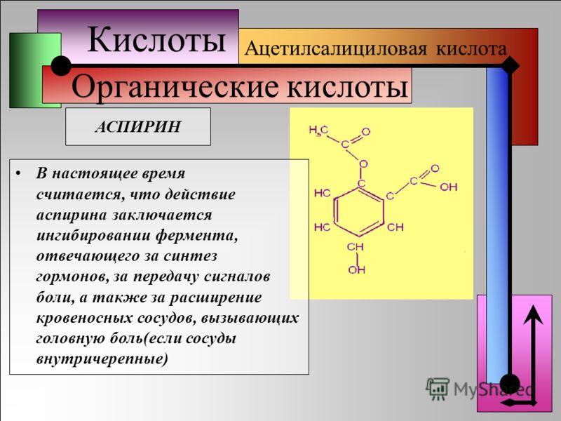 aspirin systhesis