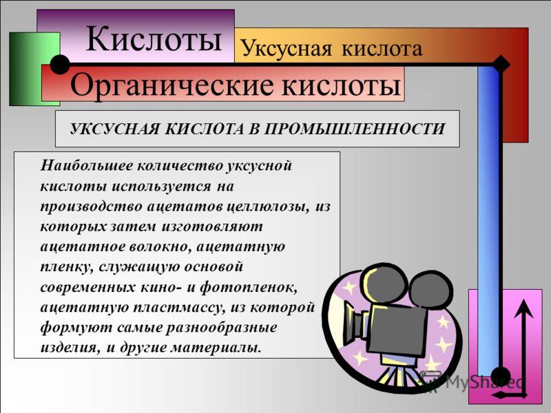 Кислоты Органические кислоты Уксусная кислота Наибольшее количество уксусной кислоты используется на производство ацетатов целлюлозы, из которых затем изготовляют ацетатное волокно, ацетатную пленку, служащую основой современных кино- и фотопленок, а