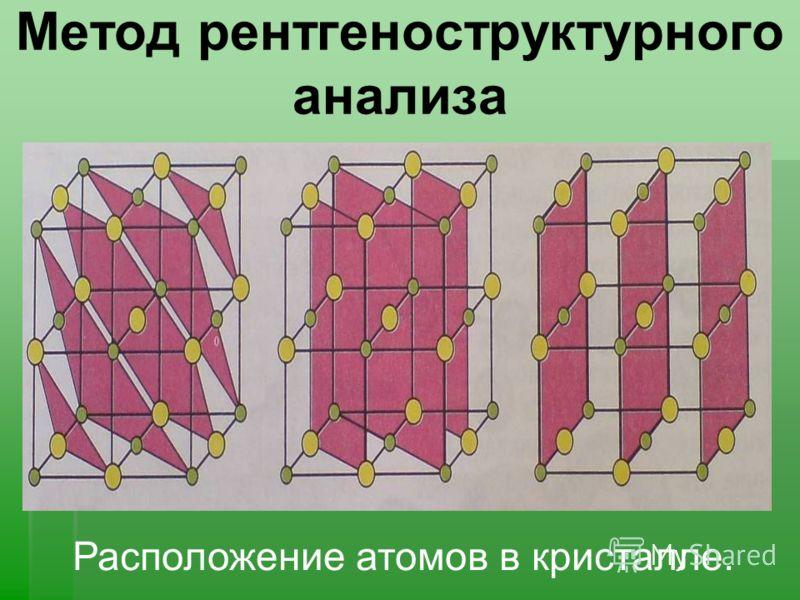 Метод рентгеноструктурного анализа Расположение атомов в кристалле.