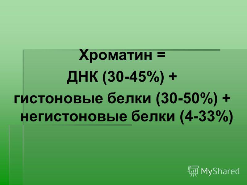Хроматин = ДНК (30-45%) + гистоновые белки (30-50%) + негистоновые белки (4-33%)