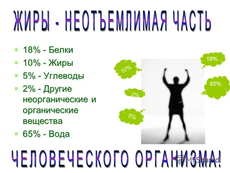 18% - Белки 18% - Белки 10% - Жиры 10% - Жиры 5% - Углеводы 5% - Углеводы 2% - Другие неорганические и органические вещества 2% - Другие неорганические и органические вещества 65% - Вода 65% - Вода 18% 10 % 5% 2% 65%