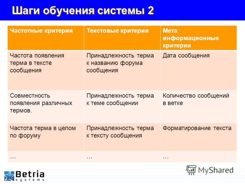 Шаги обучения системы 2 Частотные критерии Текстовые критерии Мета информационные критерии Частота появления терма в тексте сообщения Принадлежность терма к названию форума сообщения Дата сообщения Совместность появления различных термов. Принадлежно