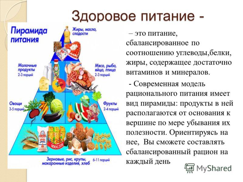 Здоровое питание - – это питание, сбалансированное по соотношению углеводы,белки, жиры, содержащее достаточно витаминов и минералов. - Современная модель рационального питания имеет вид пирамиды: продукты в ней располагаются от основания к вершине по