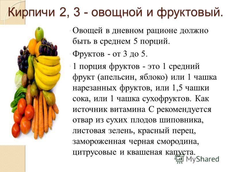 Кирпичи 2, 3 - овощной и фруктовый. Овощей в дневном рационе должно быть в среднем 5 порций. Фруктов - от 3 до 5. 1 порция фруктов - это 1 средний фрукт (апельсин, яблоко) или 1 чашка нарезанных фруктов, или 1,5 чашки сока, или 1 чашка сухофруктов. К