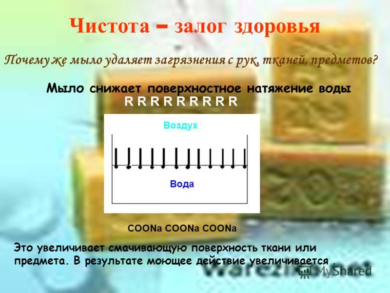 Чистота – залог здоровья Почему же мыло удаляет загрязнения с рук, тканей, предметов? Мыло снижает поверхностное натяжение воды Воздух Вода R R R R R R R R RR R R R R R R R R COONa COONa COONa Это увеличивает смачивающую поверхность ткани или предмет