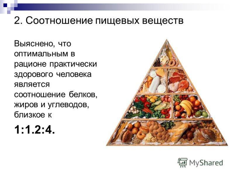 2. Соотношение пищевых веществ Выяснено, что оптимальным в рационе практически здорового человека является соотношение белков, жиров и углеводов, близкое к 1:1.2:4.