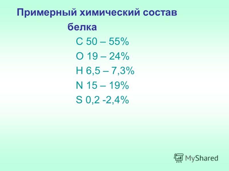 Примерный химический состав белка С 50 – 55% О 19 – 24% Н 6,5 – 7,3% N 15 – 19% S 0,2 -2,4%