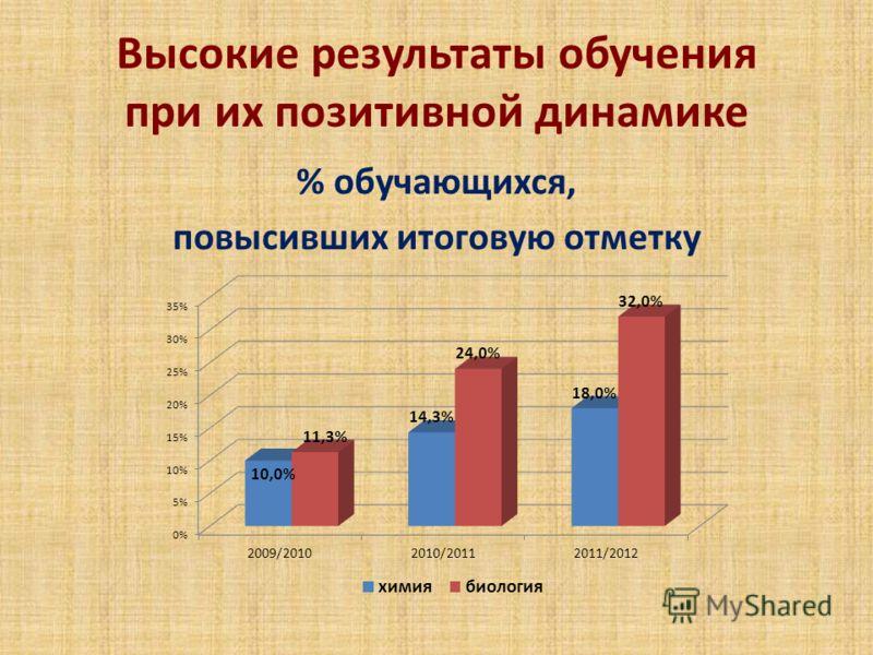 Высокие результаты обучения при их позитивной динамике % обучающихся, повысивших итоговую отметку