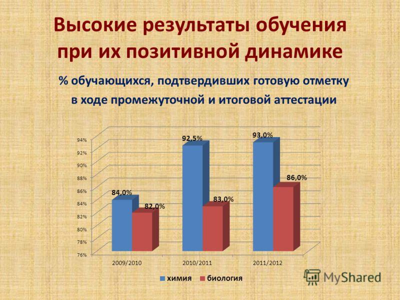 Высокие результаты обучения при их позитивной динамике % обучающихся, подтвердивших готовую отметку в ходе промежуточной и итоговой аттестации