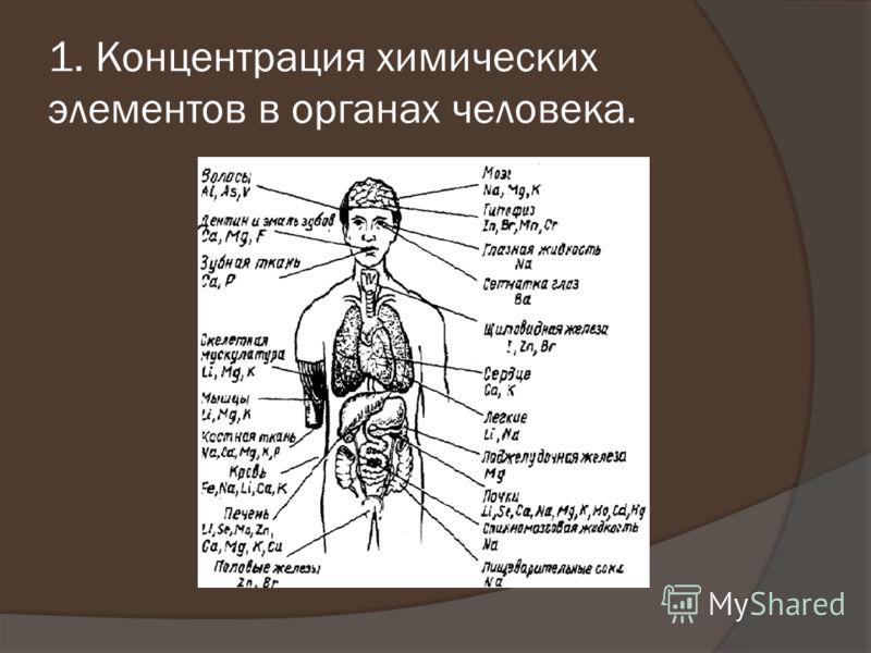1. Концентрация химических элементов в органах человека.