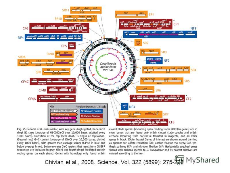 Chivian et al., 2008. Science. Vol. 322 (5899): 275-278