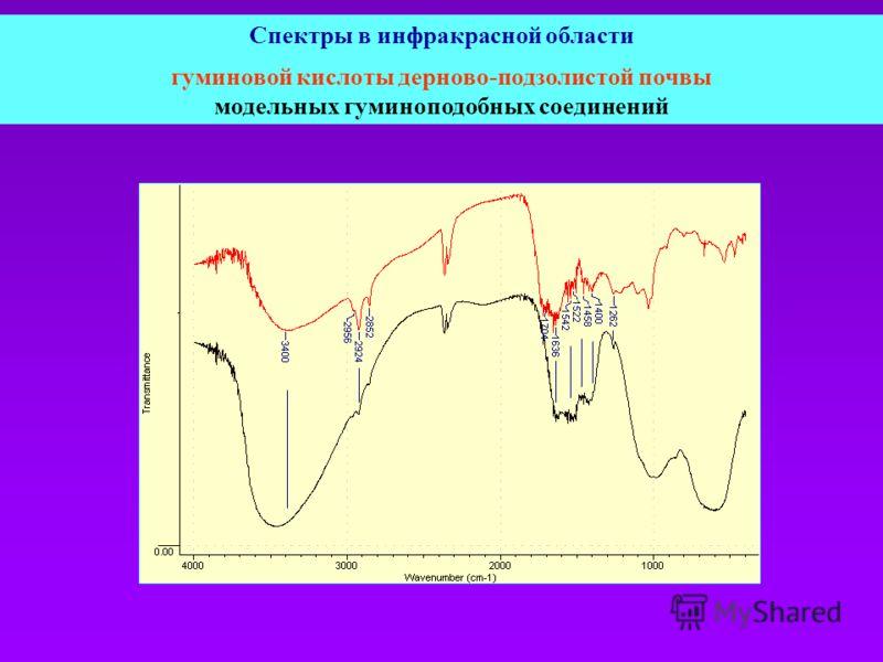 Спектры в инфракрасной области гуминовой кислоты дерново-подзолистой почвы модельных гуминоподобных соединений