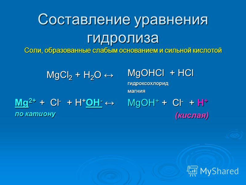 Составление уравнения гидролиза Соли, образованные слабым основанием и сильной кислотой MgCl 2 + H 2 O MgCl 2 + H 2 O Mg 2+ + Cl - + H + OH - Mg 2+ + Cl - + H + OH - по катиону MgOHCl + HCl гидроксохлоридмагния MgOH + + Cl - + H + (кислая) (кислая)