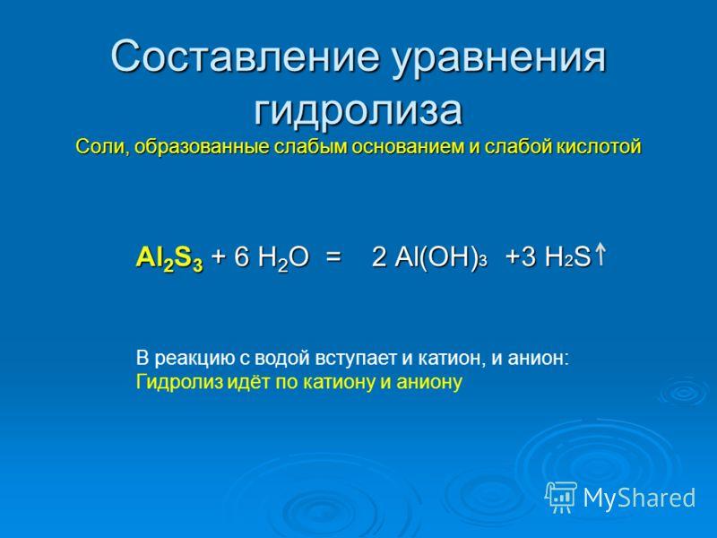 Составление уравнения гидролиза Соли, образованные слабым основанием и слабой кислотой Al 2 S 3 + 6 H 2 O = Al 2 S 3 + 6 H 2 O = 2 Al(OH) 3 +3 H 2 S B реакцию с водой вступает и катион, и анион: Гидролиз идёт по катиону и аниону