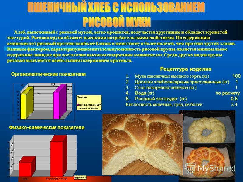 Органолептические показатели Физико-химические показатели Рецептура изделия 1.Мука пшеничная высшего сорта (кг) 100 2.Дрожжи хлебопекарные прессованные (кг) 1 3.Соль поваренная пищевая (кг) 1 4.Вода (кг) по расчету 5.Рисовый экструдат (кг) 0,5 Кислот