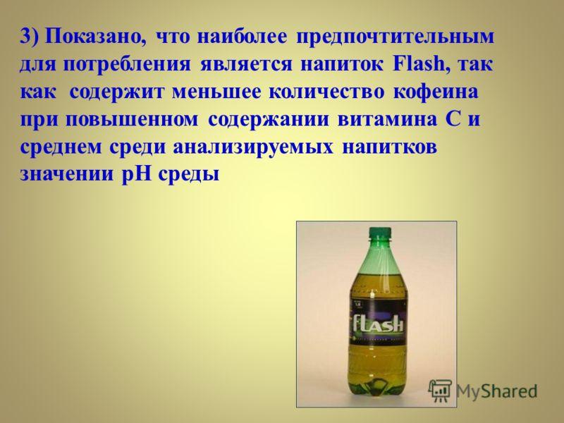 3) Показано, что наиболее предпочтительным для потребления является напиток Flash, так как содержит меньшее количество кофеина при повышенном содержании витамина С и среднем среди анализируемых напитков значении рН среды