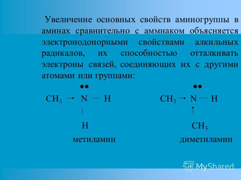 Увеличение основных свойств аминогруппы в аминах сравнительно с аммиаком объясняется электронодонорными свойствами алкильных радикалов, их способностью отталкивать электроны связей, соединяющих их с другими атомами или группами: CH 3 N H CH 3 N H H C