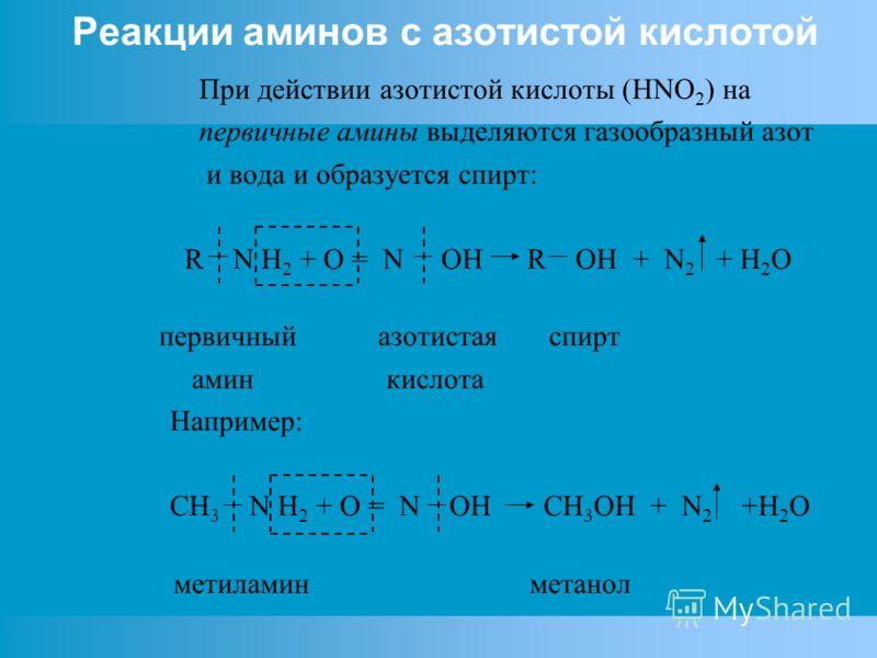 Реакции аминов с азотистой кислотой При действии азотистой кислоты (HNO 2 ) на первичные амины выделяются газообразный азот и вода и образуется спирт: R N H 2 + O = N OH R OH + N 2 + H 2 O первичный азотистая спирт амин кислота Например: CH 3 N H 2 +