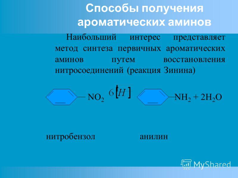 Способы получения ароматических аминов Наибольший интерес представляет метод синтеза первичных ароматических аминов путем восстановления нитросоединений (реакция Зинина) NO 2 NH 2 + 2H 2 O нитробензол анилин