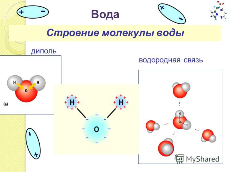 диполь водородная связь