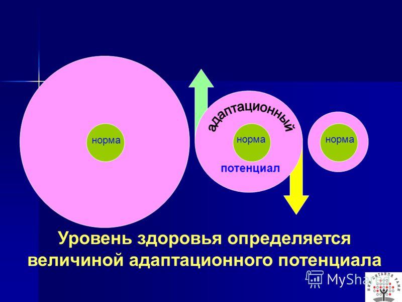 потенциал норма Уровень здоровья определяется величиной адаптационного потенциала норма