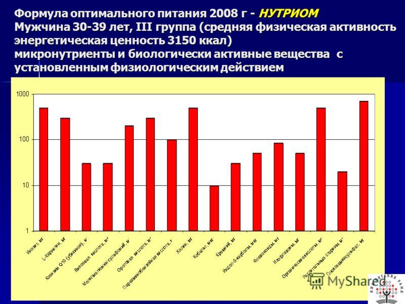Формула оптимального питания 2008 г - НУТРИОМ Мужчина 30-39 лет, III группа (средняя физическая активность энергетическая ценность 3150 ккал) микронутриенты и биологически активные вещества с установленным физиологическим действием