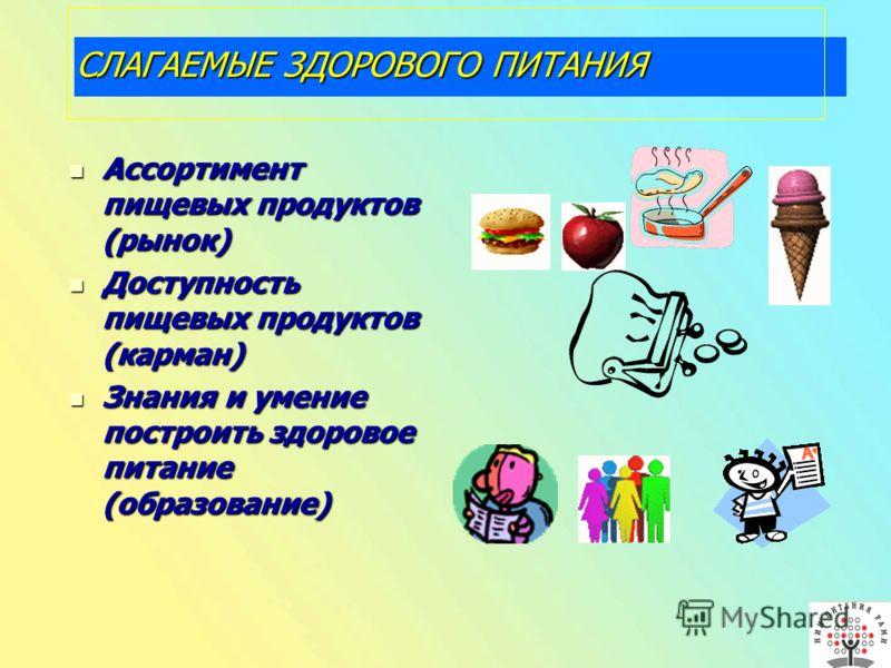 рынок здорового питания в россии